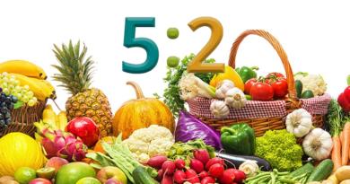 5:2 Dietten